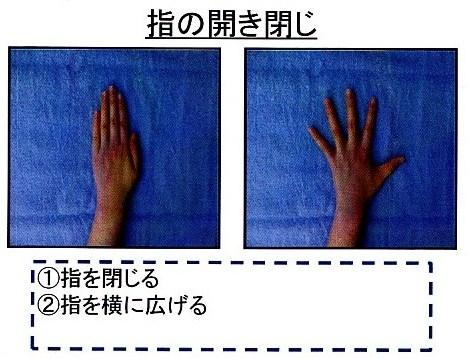 14 指の開き閉じ