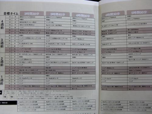 トレーニング表 001