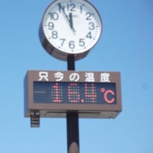 着いた時間と気温