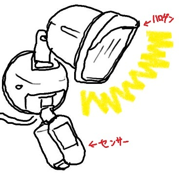 センサーライト