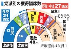 琉球新報WEB