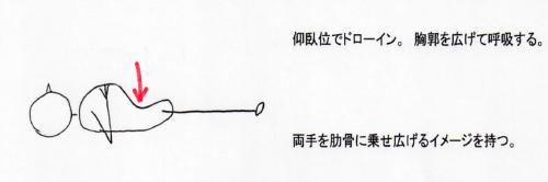コアトレ導入_convert_20130307200408