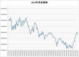 Graph2012jpg.jpg