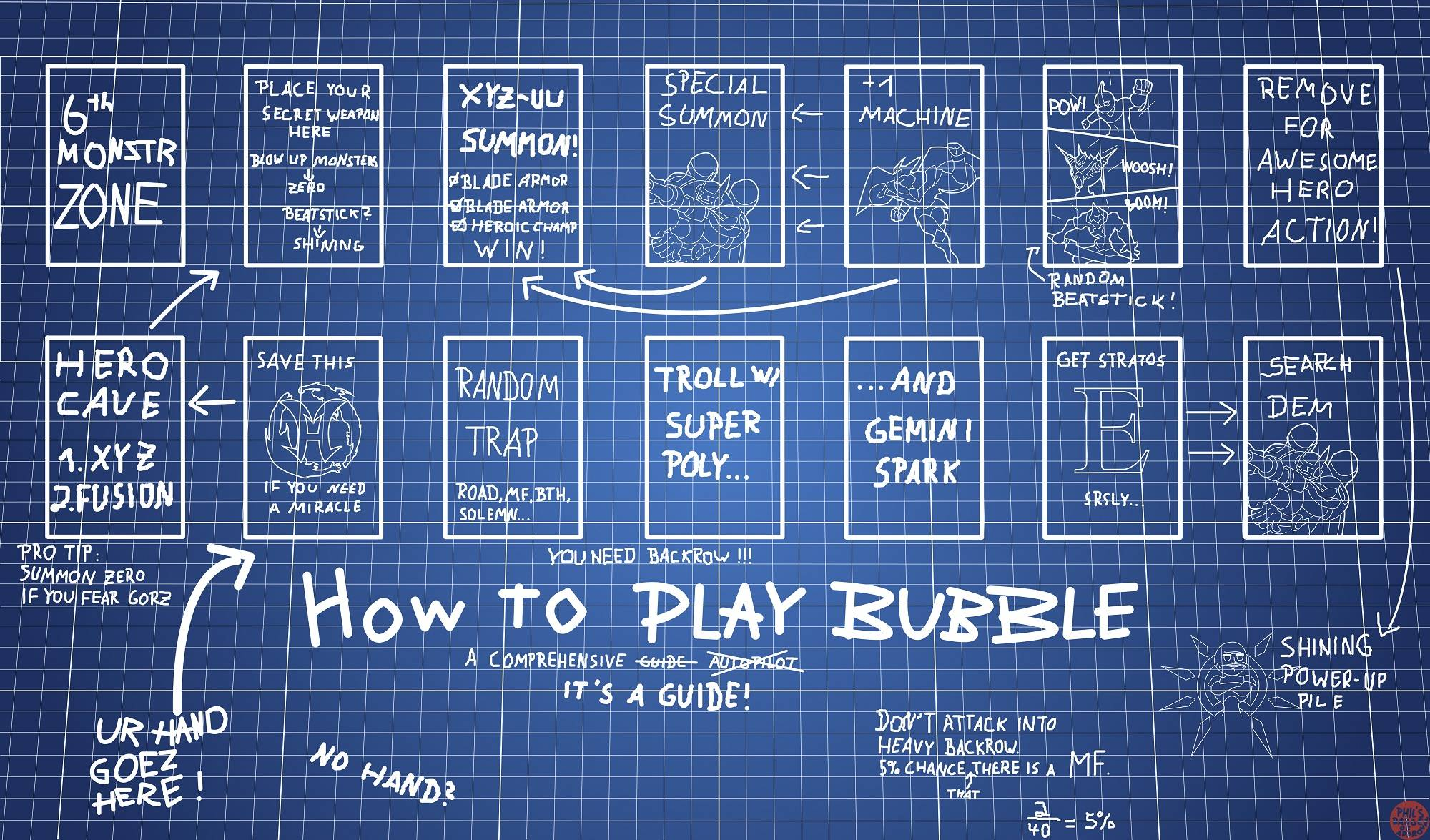 yugioh mat template - forum how to play mats yu gi oh fandom powered by wikia