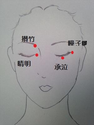 顔ツボ 目