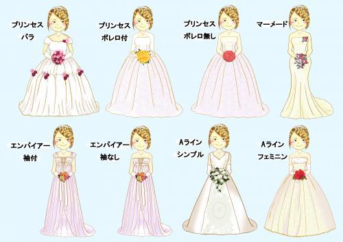 ウェディングドレスのバリエーション