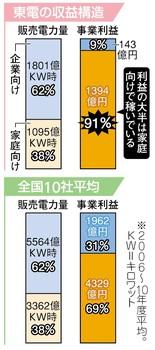 東京新聞 5月23日夕刊