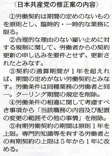 有期雇用 日本共産党修正案