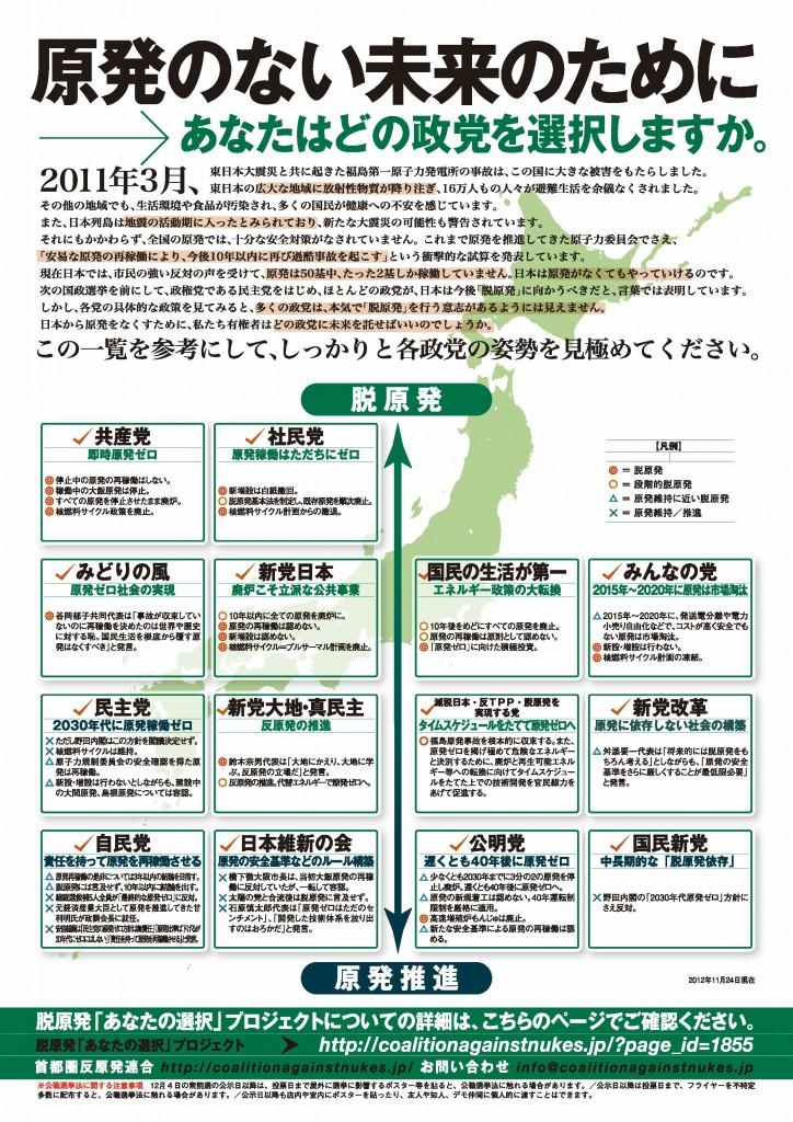 首都圏反原発 ポスター