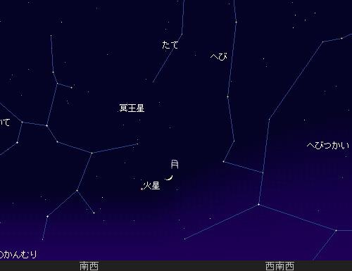 201211 16 細い月と火星の接近星図