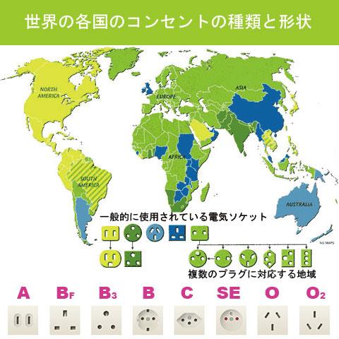 ワールドコンセント形状