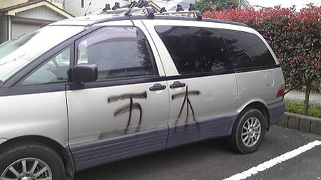 車の所有権