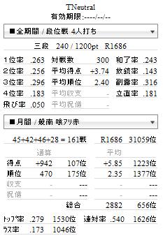 20130317tenhou.png