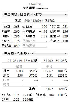 20130420tenhou.png