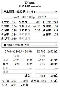 20130509tenhou.png