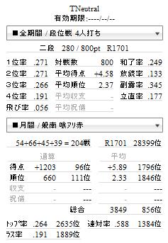 20130524tenhou.png