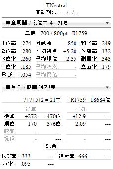 20130605tenhou.png