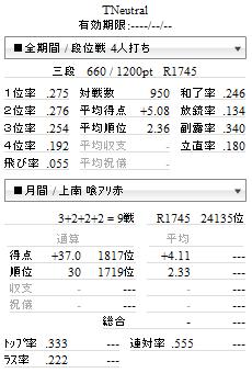 20130702tenhou.png