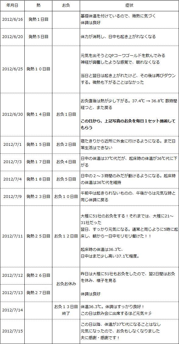 20120808_08表