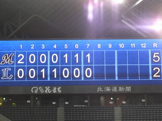 リーグ制覇20
