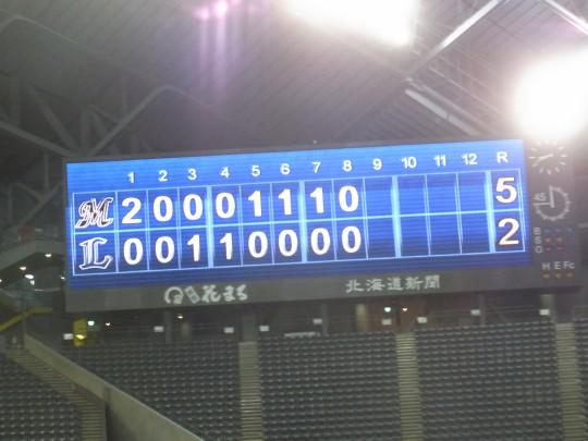 リーグ制覇24