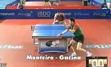 【卓球】 ガチーナVSモンテイロ 五輪ヨーロッパ大陸予選