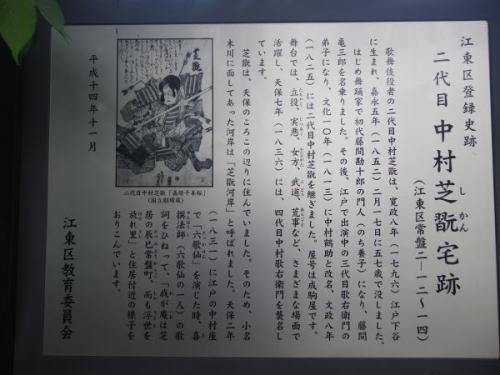 中村芝翫宅跡の説明版