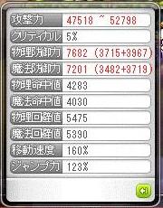 フルパワー(MH20)の攻撃力、180.230