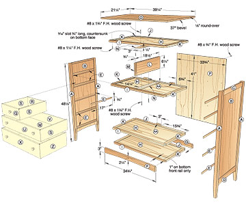 plans to build your own dresser