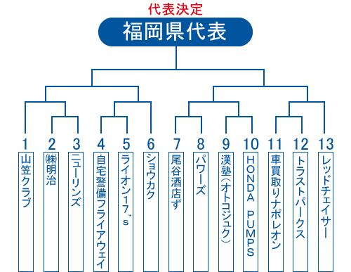fukuoka[1]