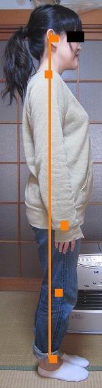 愛媛県松山市・美と健康の整体サロン彩色健美 オーダーメイドインソール「足つぼ足底板」と無痛・即効!小顔矯正