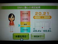 Wii Fit Plus 2012年10月23日のBMI 20.21