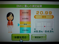 Wii Fit Plus 2012年10月27日のBMI 20.99