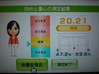 Wii Fit Plus 2012年10月28日のBMI 20.21
