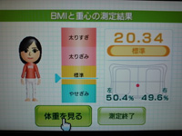 Wii Fit Plus 2012年10月29日のBMI 20.34