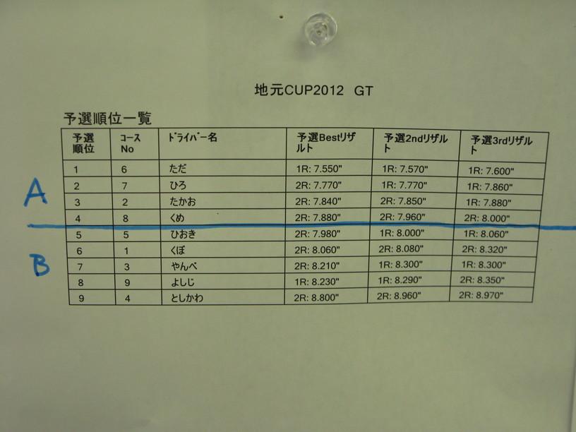 GT予選結果