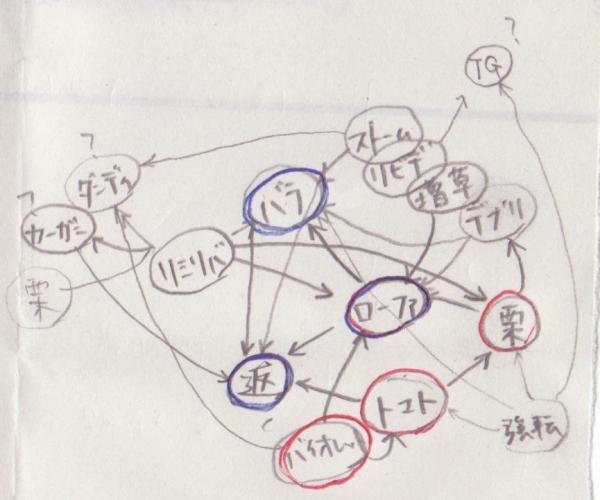 デッキ構築メモ_convert_20120810001743