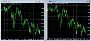 ChartM5.jpg