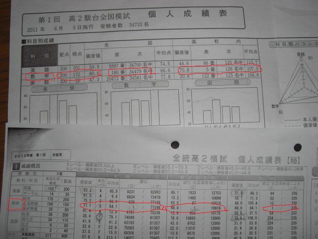 奥田先生成績向上例022