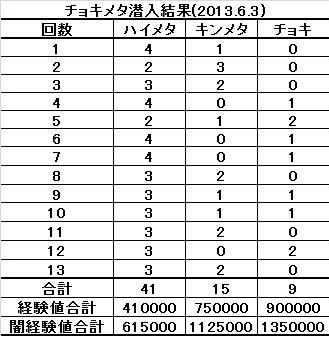 tyokimeta_20130603222820.jpg