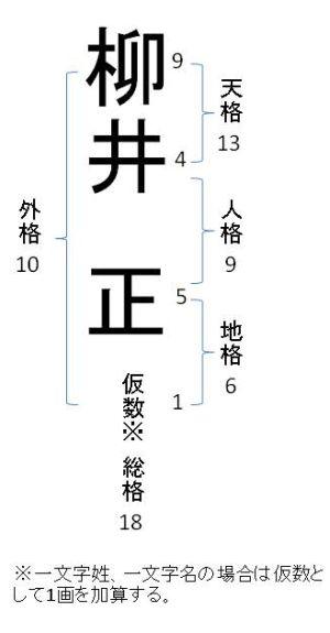 yanaitadashi_kakusu.jpg