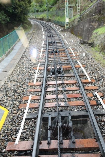 男山山上へ上るケーブルカーの線路