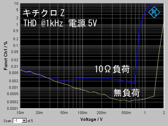 キチクロZ_THD5V