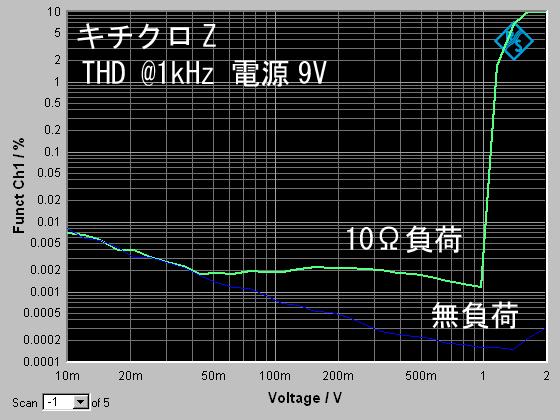 キチクロZ_THD9V