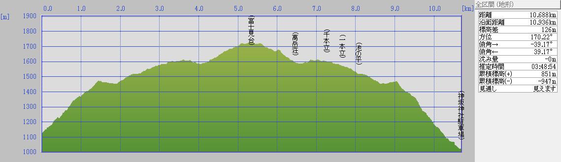 fujimidai.jpg