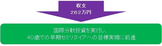 2013予算(5)(2012.12.24)