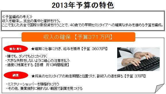 3201予算(3)(2012.12.24)