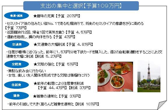 2013予算(4)(2012.12.24)