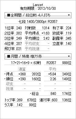 tenhou_prof_20121021.jpg