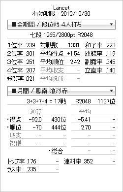 tenhou_prof_20121023.jpg